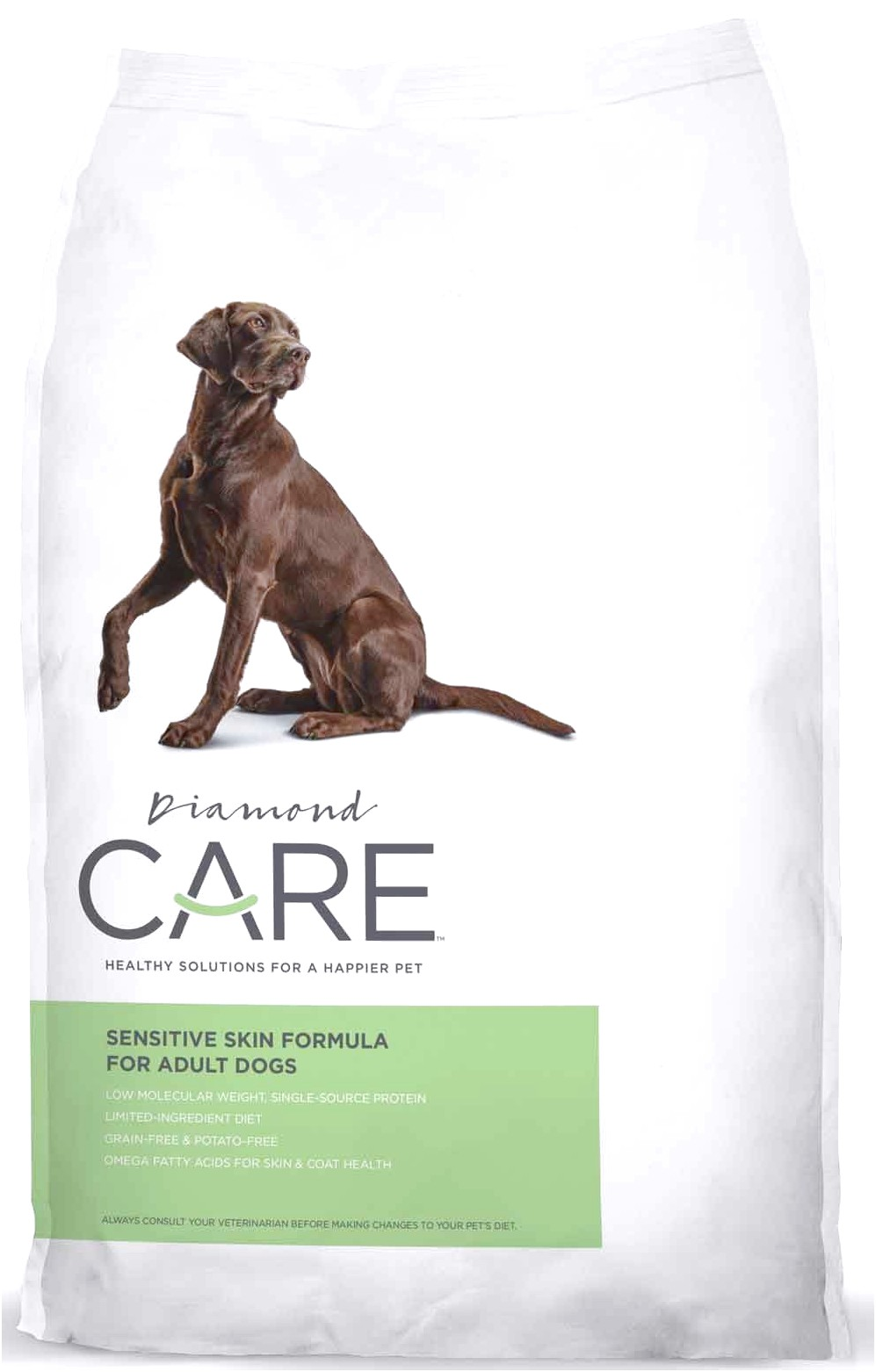 Best Dog Food For Sensitive Skin